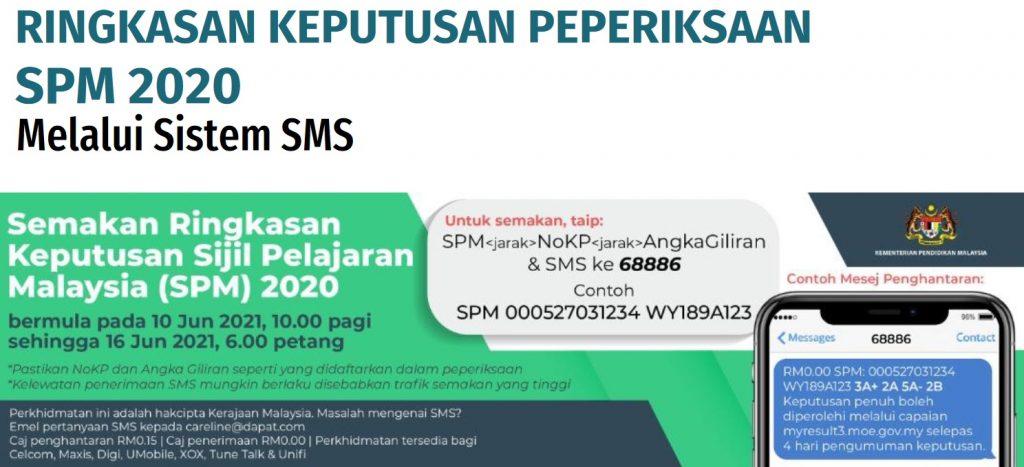 Cara Menyemak Keputusan SPM Online, Aplikasi dan SMS