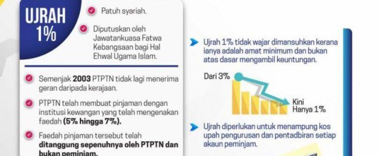 Cara Menyemak Baki Pinjaman PTPTN 2021