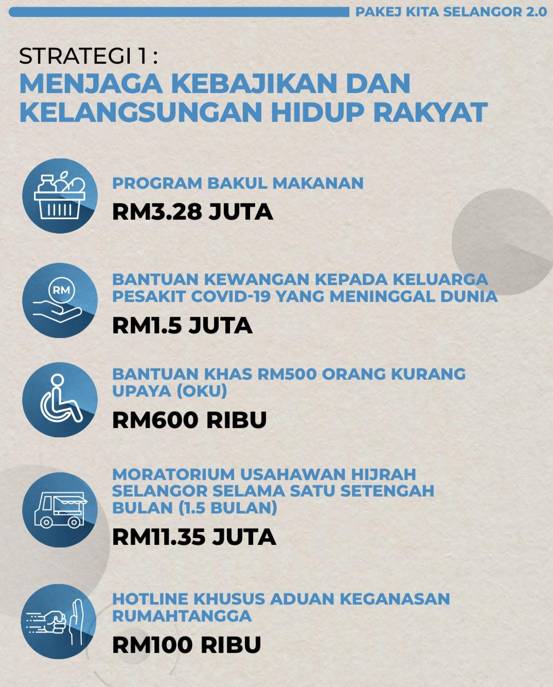 Pakej Kita Selangor 2.0